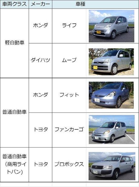 レンタカー 車種 画像