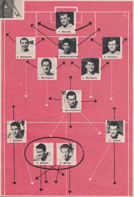 NIMES 1960, notre système de jeu
