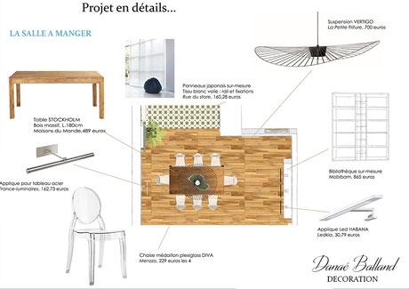 Décoration salle à manger plan Danaé Balland