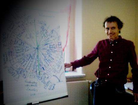 Klärungsarbeit bei der Entwicklung des Systems und anschließend Drehbuchbesprechung ...