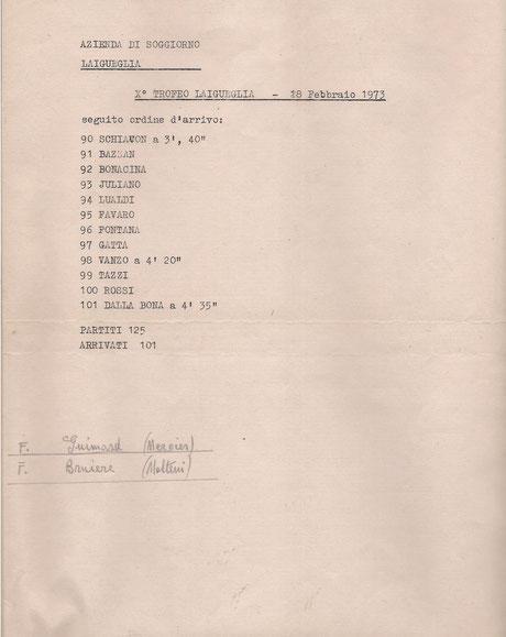 Foto courtesy: Archivio TLS, l'ordine d'arrivo ufficiale stilato in sala stampa dalla locale Azienda di Soggiorno.
