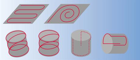Flächen- und Zylindermessung, Taster gleichmäßig über Fläche geführt