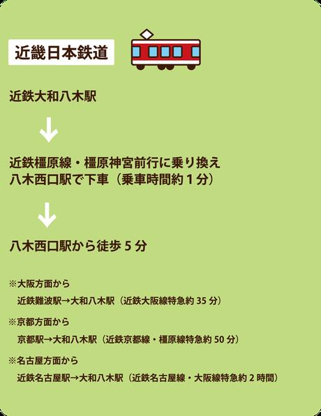 今井町 今西家 近鉄電車でのアクセス kintetsu Access