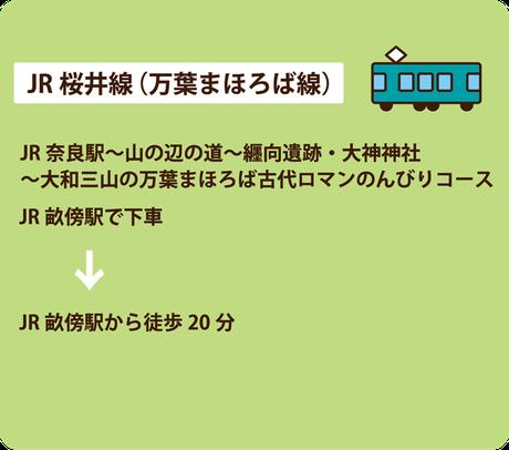 今井町 今西家 JRでアクセス JRA ccess Imaicho