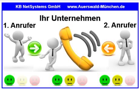 """8. Szenario - Freundliche Begrüßung  >>>  Warteschleife  >>>  Zentrales VMF-System (VoiceMail) nimmt das Gespräch """"NACH ZEIT"""" an"""