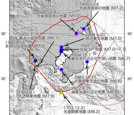 関東地方で直近300年間に発生したマグニチュード7以上の地震