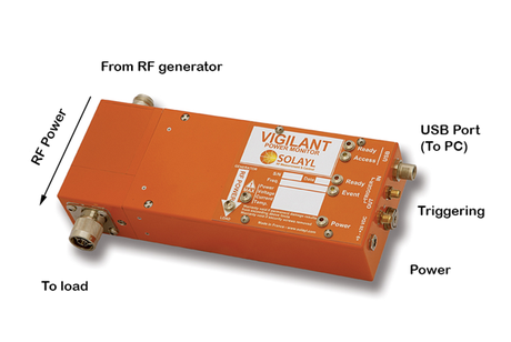 Vigilant Power Monitor - Advanced Digital RF Power Diagnostics
