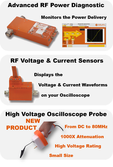 Products - SOLAYL - RF Measurement & Control