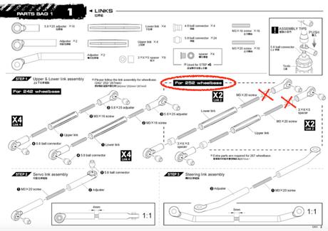 MST CMX - Aufbau der Links