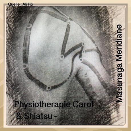 Carol Petrig_ Shiatsu_ Physiotherapie Meggen_ Physiotherapie Zug_ Komplementärtheapie, Praxis für ganzheitliche Theraipie,EMR, Carol Petrig,,