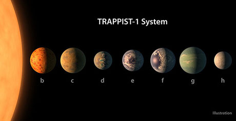 Quelle: © NASA/ R. Hurt/ T. Pyle