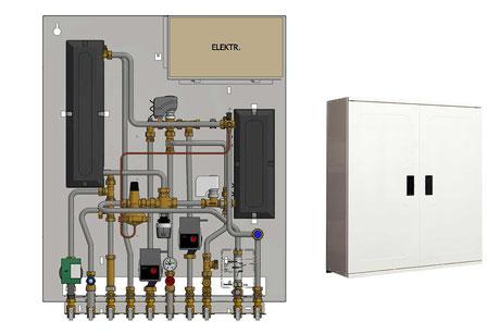 Haus-Übergabestation für Warmwasser und Heizung © www.pewo.com