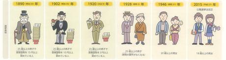 東京法規出版様発行の親子健康手帳表紙イラストを描かせていただきました。  Updated 2016.3.31