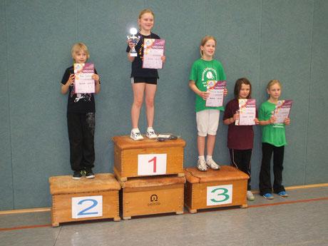 4. Platz Gloria Rinschede