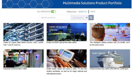 Quelle: www.draka-cable.com, Prysmian Group/BU Multimedia Solutions.