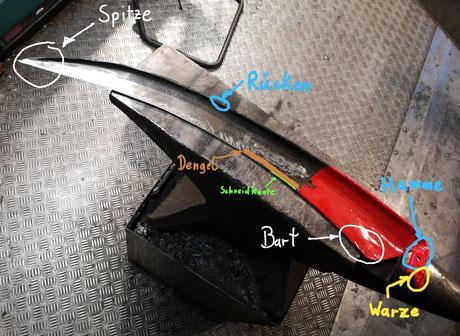 Aufbau eines Sensenblattes