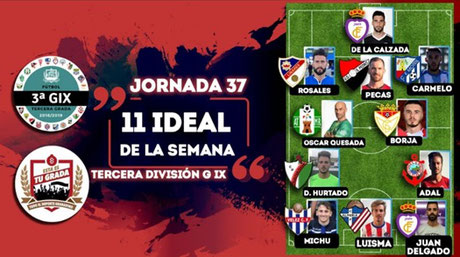 Jugadores de 3a división - Agencia de futbolistas