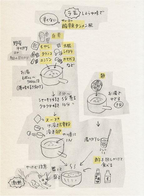 ラ王アレンジ イラストレシピ