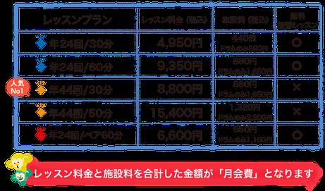 名古屋の音楽教室 レッスン料金