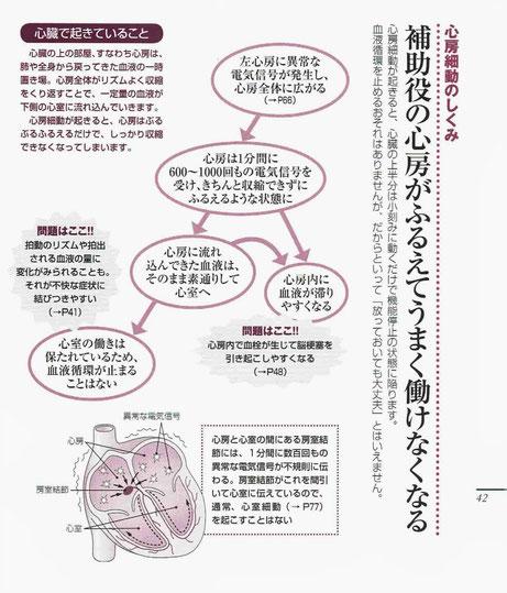 「不整脈・心房細動が分かる本」より