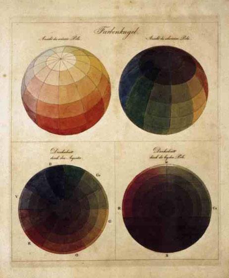 Сферические цвета. 1809