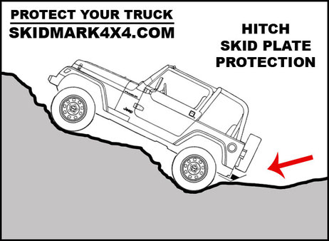 Protect Your Truck - SkidMark4x4.com