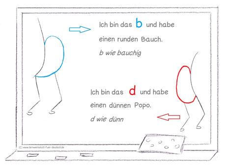 Übungen zu b oder d, b mit d verwechseln, Arbeitsblätter zu b oder d, Lernmaterial zu b und d, Lernmaterial Förderschule