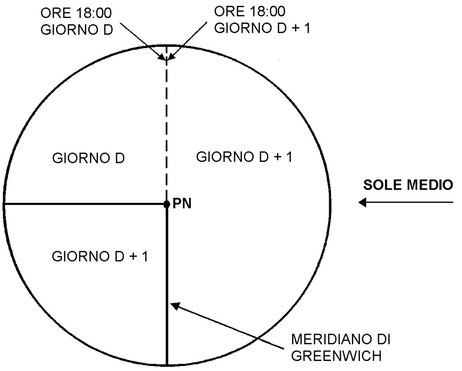 Figura 4.20 - 06:00 UTC