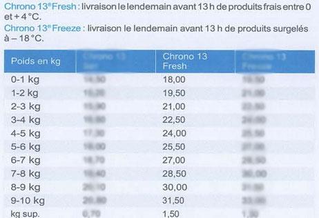 tarif livraison viande de boeuf ferme COUTANT And Cow Chronofresh