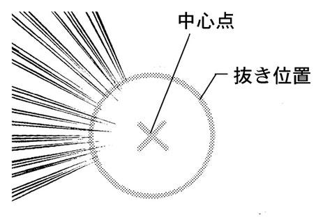 マンガスクール・はまのマンガ倶楽部/集中線の作画