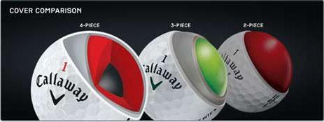 Golfball - Infos