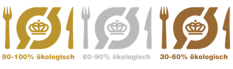 Die dänischen Bio-Logos. Foto: PR/VisitDenmark