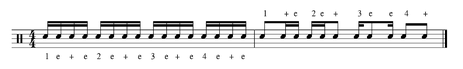 Snare Sechzehntel Leseübung