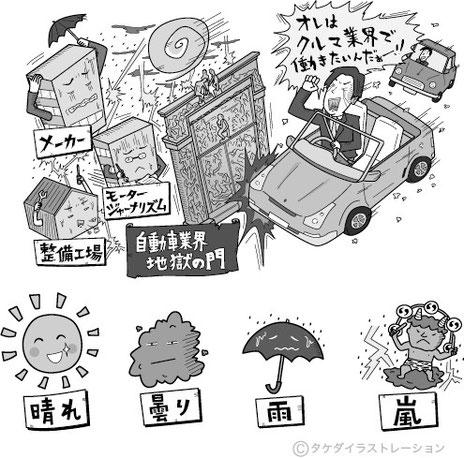 車ギョーカイ就職天気図2011イラスト