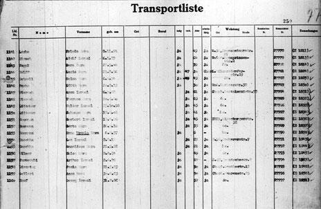 List of transport