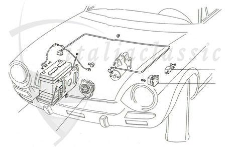 circuito impianto elettrico auto: motorino avviamento - alternatore