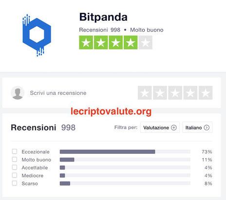 recensioni bitpanda trustpilot