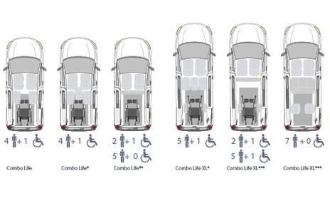 Opel Combo Life, Beifahrerumbau, Heckausschnitt, Sitzvarianten