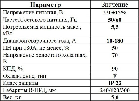 Характеристики ВДС-180 NEW