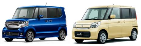 新型N-BOXの発売日や価格、燃費はどうなる?