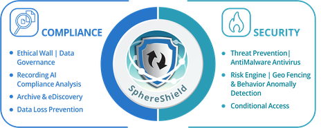 SphereShield | Overview