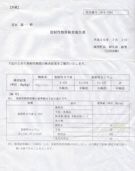 2014.7.2 放射線物質検査 不検出