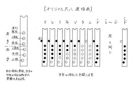 オリジナル尺八運指表