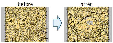 粒子流出を模擬した解析結果
