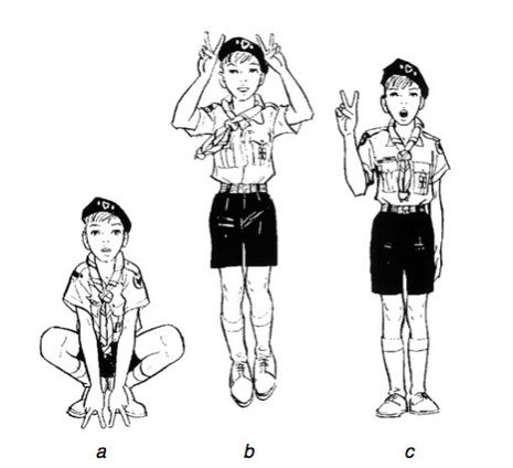 Las tres posiciones del Gran Clamor