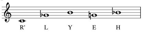 partition musique thème R'lyeh