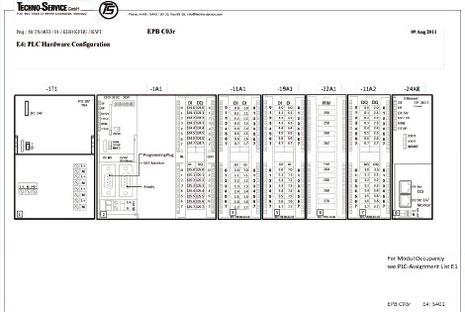 PLC Hardware Configuration