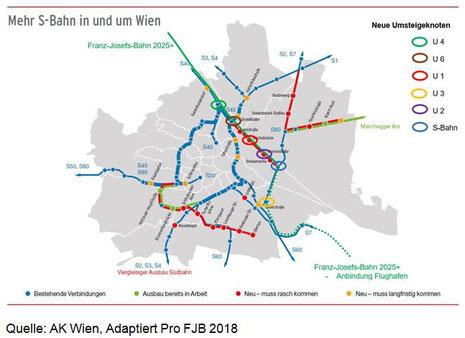 Pro FJB-Grafik mehr S-Bahn in Wien