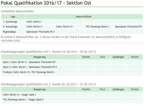 Pokal Qualifikation Ost 2014/15