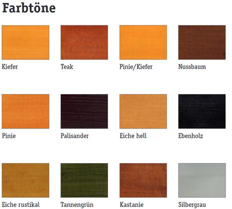 Alternativ stehen auch sämtliche RAL- Farbtöne zur Verfügung, z.B. RAL 7016 anthrazit!